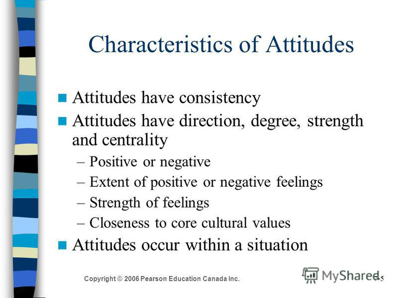 7-5 Copyright © 2006 Pearson Education Canada Inc. Characteristics of Attitudes Attitudes have consistency Attitudes have direction, degree, strength and centrality –Positive or negative –Extent of positive or negative feelings –Strength of feelings