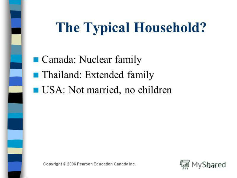 Copyright © 2006 Pearson Education Canada Inc. 12-11 The Typical Household? Canada: Nuclear family Thailand: Extended family USA: Not married, no children