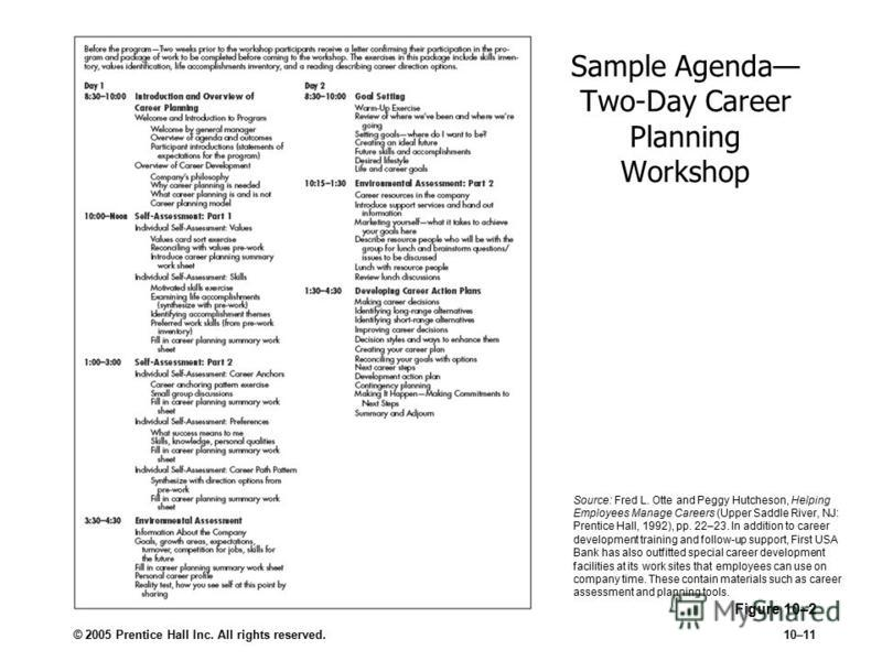 © 2005 Prentice Hall Inc. All rights reserved.10–11 Sample Agenda Two-Day Career Planning Workshop Figure 10–2 Source: Fred L. Otte and Peggy Hutcheson, Helping Employees Manage Careers (Upper Saddle River, NJ: Prentice Hall, 1992), pp. 22–23. In add