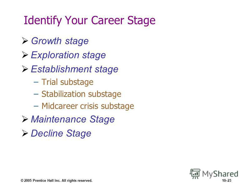 © 2005 Prentice Hall Inc. All rights reserved.10–23 Identify Your Career Stage Growth stage Exploration stage Establishment stage –Trial substage –Stabilization substage –Midcareer crisis substage Maintenance Stage Decline Stage
