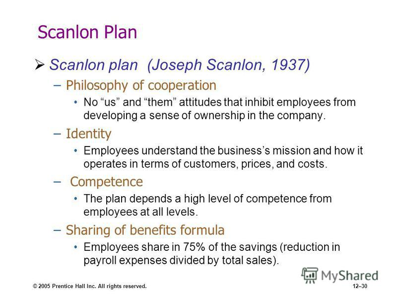 © 2005 Prentice Hall Inc. All rights reserved.12–30 Scanlon Plan Scanlon plan (Joseph Scanlon, 1937) –Philosophy of cooperation No us and them attitudes that inhibit employees from developing a sense of ownership in the company. –Identity Employees u