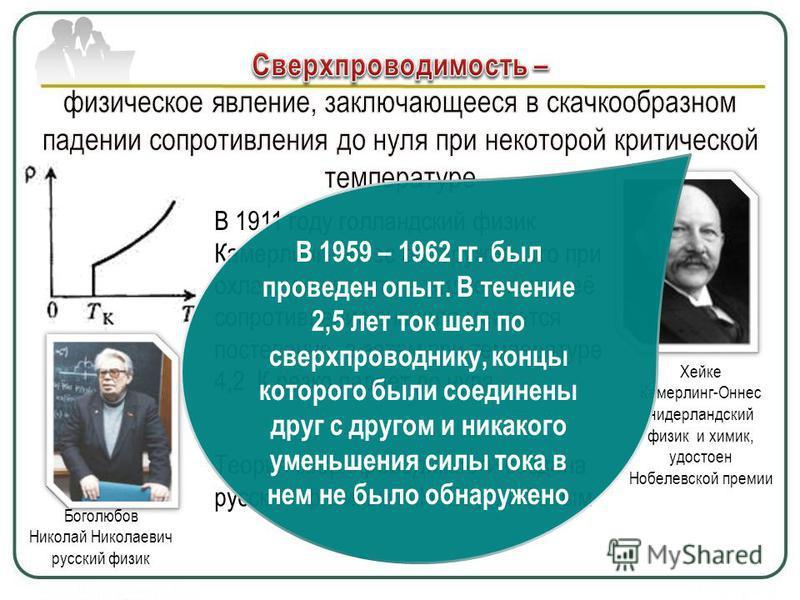 В 1911 году голландский физик Камерлинг-Оннес обнаружил, что при охлаждении ртути в жидком гелии её сопротивление сначала меняется постепенно, а затем при температуре 4,2 К резко падает до нуля Хейке Камерлинг-Оннес нидерландский физик и химик, удост