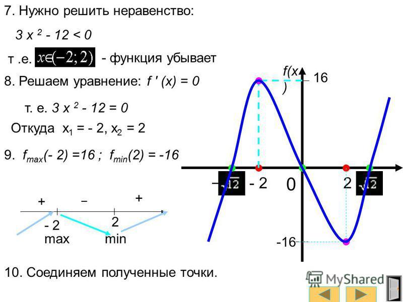1. D(f) = R; 2. E(f) = R; f(x) 0 3. f(-x) =(-x ) 3 - 12(-x) = -x 3 + 12x = = - (x 3 - 12 x ) = - f(x) - функция нечётная. 4. Не периодическая; 5. С осью Ох: у = 0 x 3 - 12 x = 0 O (0;0), В(-;0), С(; 0) 6. Находим производную: f ' (x) = 3 x 2 – 12. Да