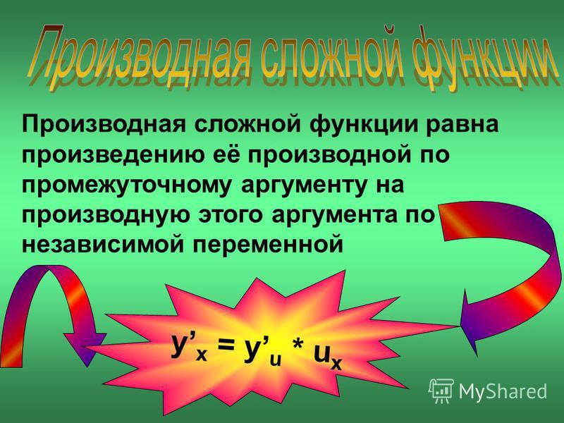 Производная сложной функции равна произведению её производной по промежуточному аргументу на производную этого аргумента по независимой переменной y x = y u * u x