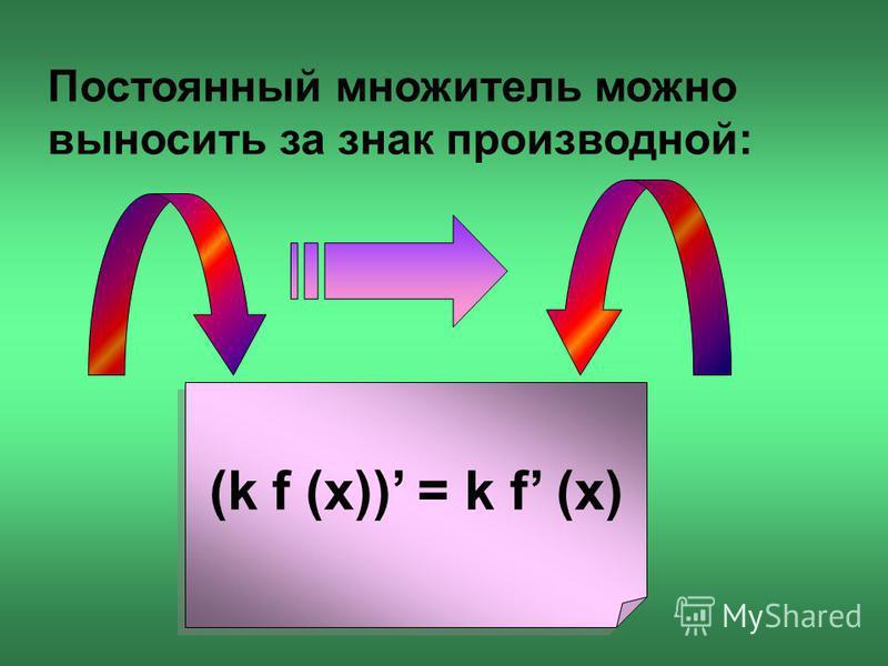 Постоянный множитель можно выносить за знак производной: (k f (x)) = k f (x) (k f (x)) = k f (x)