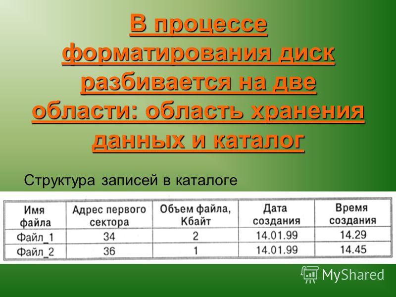 В процессе форматирования диск разбивается на две области: область хранения данных и каталог Структура записей в каталоге