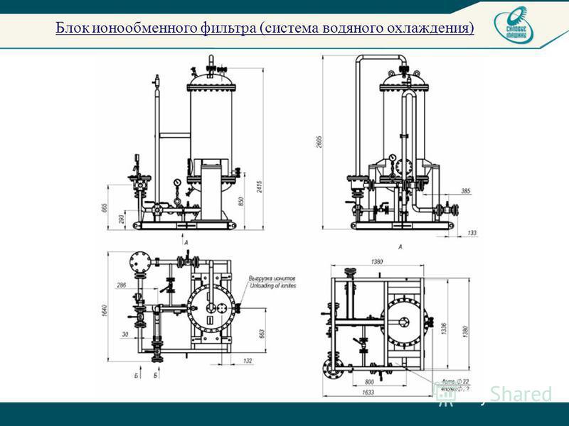 Блок ионообменного фильтра (система водяного охлаждения)