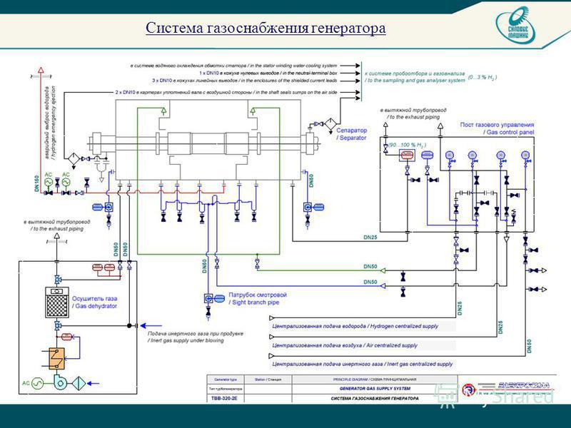 Система газоснабжения генератора