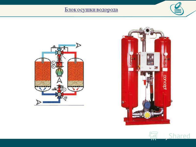 Блок осушки водорода