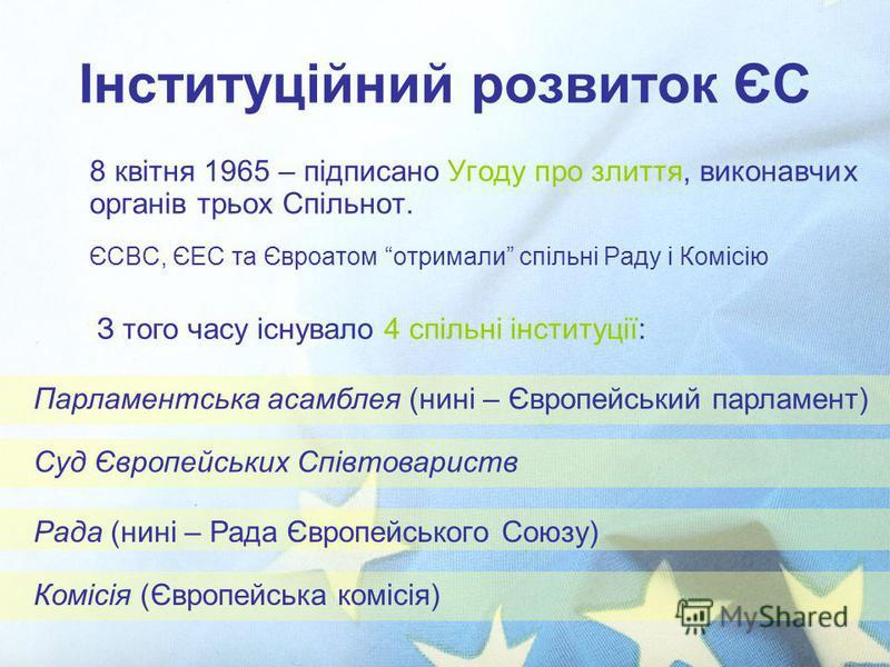 Інституційний розвиток ЄС 8 квітня 1965 – підписано Угоду про злиття, виконавчих органів трьох Спільнот. ЄСВС, ЄЕС та Євроатом отримали спільні Раду і Комісію З того часу існувало 4 спільні інституції: Парламентська асамблея (нині – Європейський парл