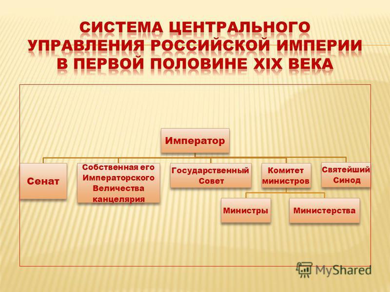 реформы александра i: замыслы и реализация