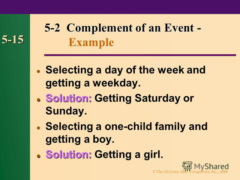 © The McGraw-Hill Companies, Inc., 2000 5-15 5-2 Complement of an Event - 5-2 Complement of an Event - Example Selecting a day of the week and getting a weekday. Solution: Solution: Getting Saturday or Sunday. Selecting a one-child family and getting