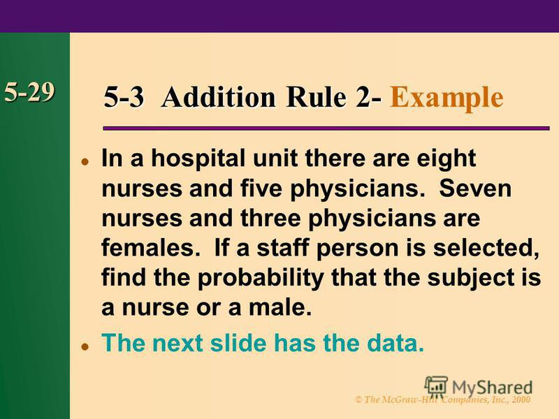 © The McGraw-Hill Companies, Inc., 2000 5-29 5-3 Addition Rule 2- 5-3 Addition Rule 2- Example In a hospital unit there are eight nurses and five physicians. Seven nurses and three physicians are females. If a staff person is selected, find the proba