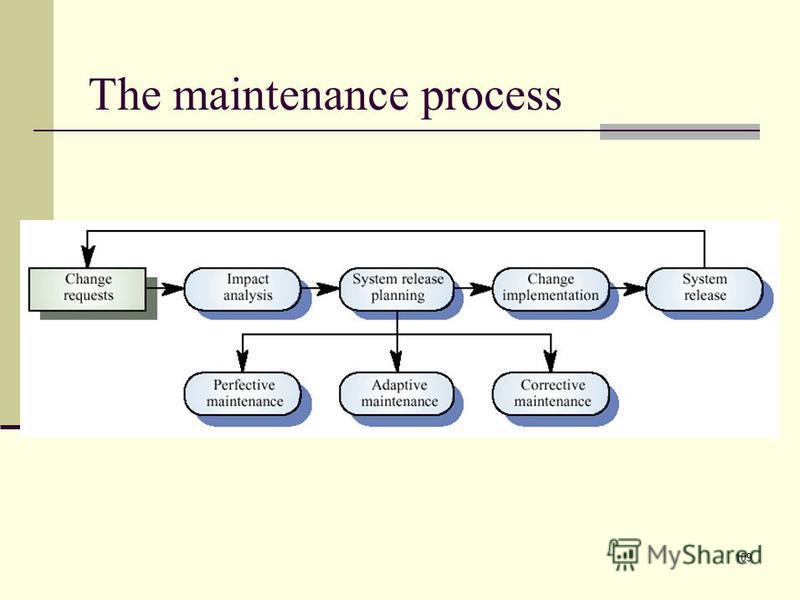 109 The maintenance process