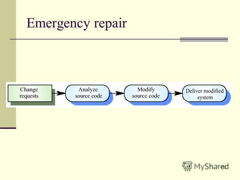 112 Emergency repair