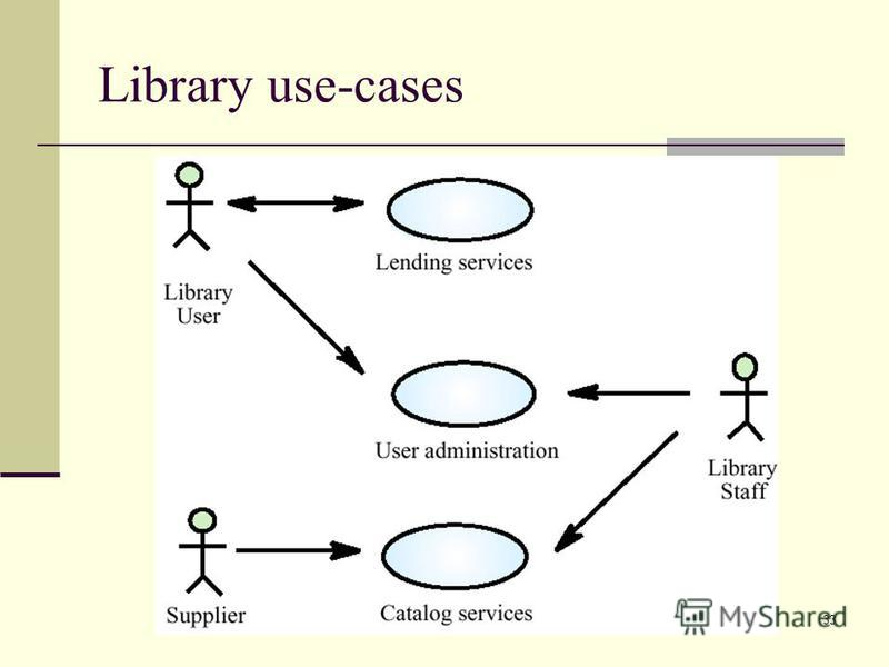 33 Library use-cases