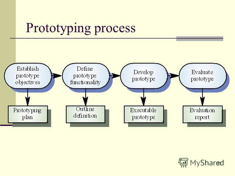 53 Prototyping process