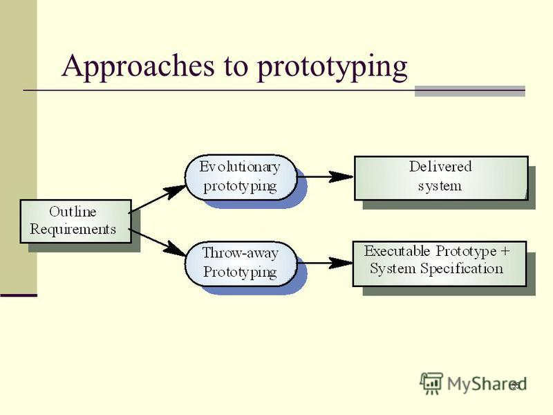 55 Approaches to prototyping