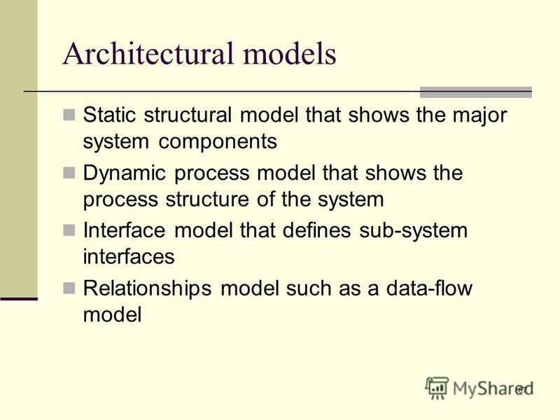 67 Architectural models Static structural model that shows the major system components Dynamic process model that shows the process structure of the system Interface model that defines sub-system interfaces Relationships model such as a data-flow mod