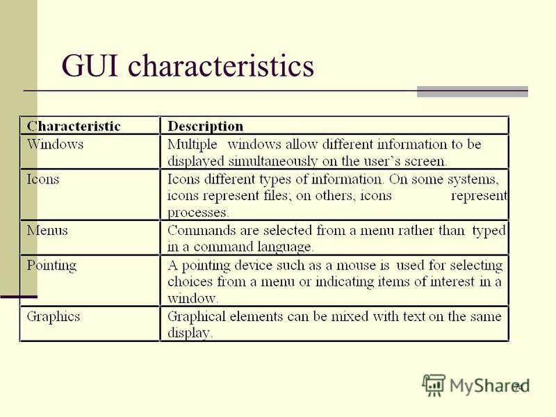 74 GUI characteristics