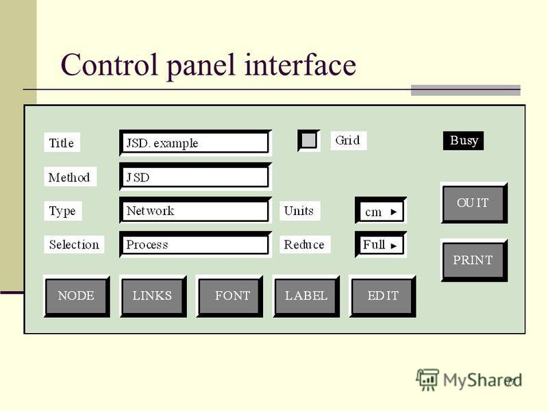 77 Control panel interface
