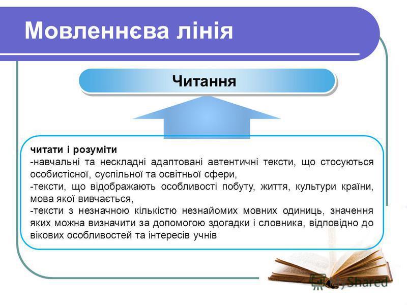 Читання читати і розуміти -навчальні та нескладні адаптовані автентичні тексти, що стосуються особистісної, суспільної та освітньої сфери, -тексти, що відображають особливості побуту, життя, культури країни, мова якої вивчається, -тексти з незначною