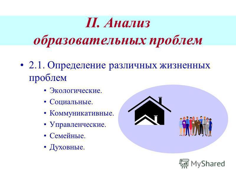 II. Анализ образовательных проблем 2.1. Определение различных жизненных проблем Экологические. Социальные. Коммуникативные. Управленческие. Семейные. Духовные.