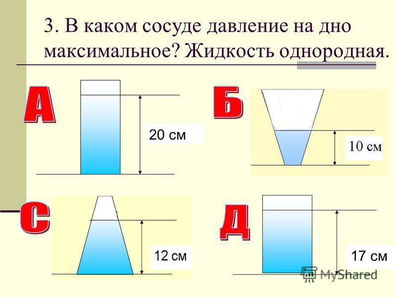3. В каком сосуде давление на дно максимальное? Жидкость однородная. 20 см 17 см