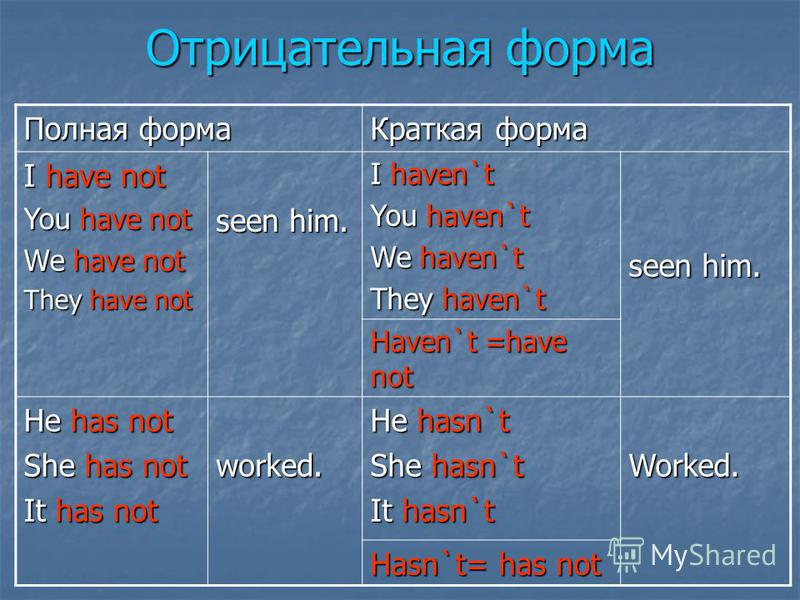 Отрицательная форма Полная форма Краткая форма I have not You have not We have not They have not seen him. I haven`t You haven`t We haven`t They haven`t seen him. Haven`t =have not He has not She has not It has not worked. He hasn`t She hasn`t It has