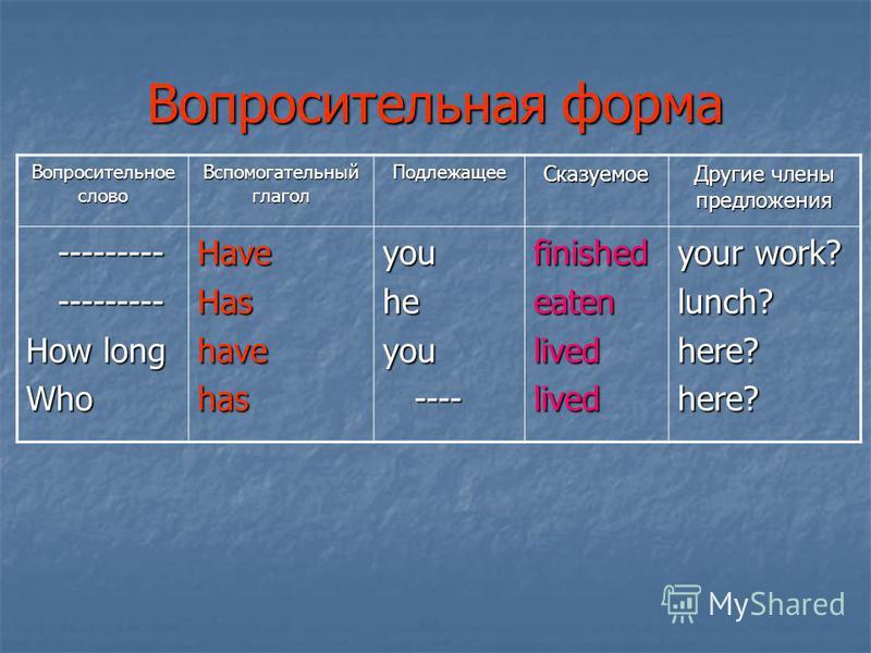 Вопросительная форма Вопросительное слово Вспомогательный глагол Подлежащее Сказуемое Другие члены предложения --------- --------- How long WhoHaveHashavehasyouheyou ---- ----finishedeatenlivedlived your work? lunch?here?here?