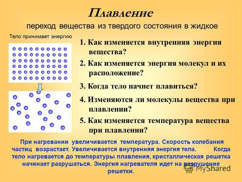 Плавление 2. Как изменяется энергия молекул и их расположение? 1. Как изменяется внутренняя энергия вещества? 4. Изменяются ли молекулы вещества при плавлении? 5. Как изменяется температура вещества при плавлении? 3. Когда тело начнет плавиться? При