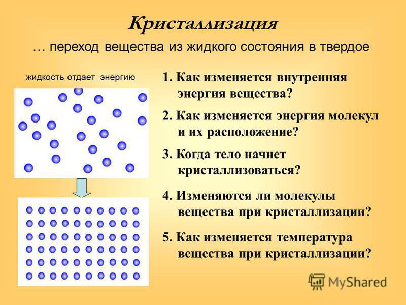 … переход вещества из жидкого состояния в твердое жидкость отдает энергию 2. Как изменяется энергия молекул и их расположение? 1. Как изменяется внутренняя энергия вещества? 4. Изменяются ли молекулы вещества при кристаллизации? 5. Как изменяется тем