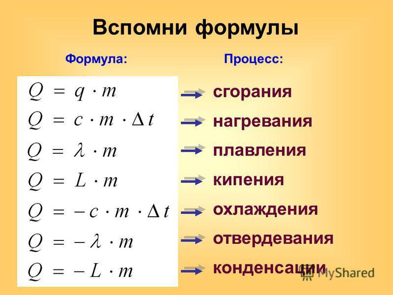 Формула:Процесс: сгорания нагревания плавления кипения охлаждения отвердевания конденсации Вспомни формулы