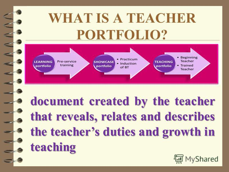 WHAT IS A TEACHER PORTFOLIO? document created by the teacher that reveals, relates and describes the teachers duties and growth in teaching