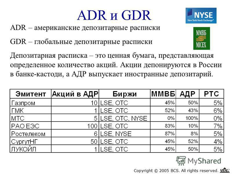 ADR и GDR Copyright © 2005 BCS. All rights reserved. ADR – американские депозитарные расписки GDR – глобальные депозитарные расписки Депозитарная расписка – это ценная бумага, представляющая определенное количество акций. Акции депонируются в России