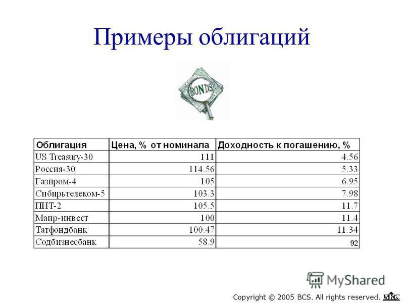Примеры облигаций Copyright © 2005 BCS. All rights reserved.