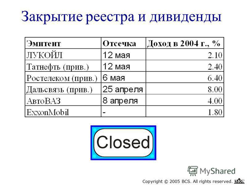 Закрытие реестра и дивиденды Copyright © 2005 BCS. All rights reserved.