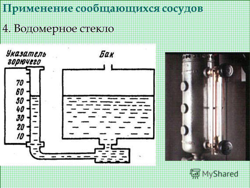 4. Водомерное стекло Применение сообщающихся сосудов