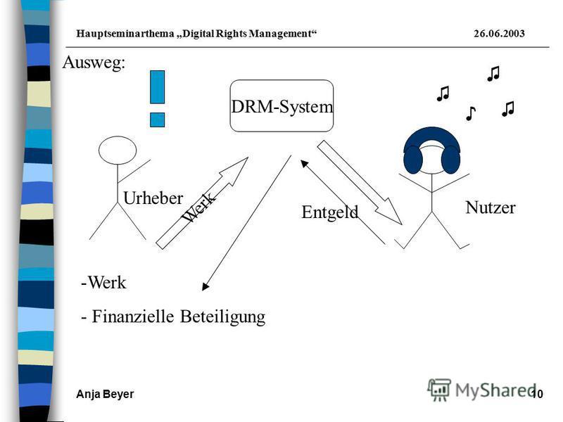 Hauptseminarthema Digital Rights Management26.06.2003 Anja Beyer10 Ausweg: Urheber -Werk - Finanzielle Beteiligung DRM-System Werk Entgeld Nutzer