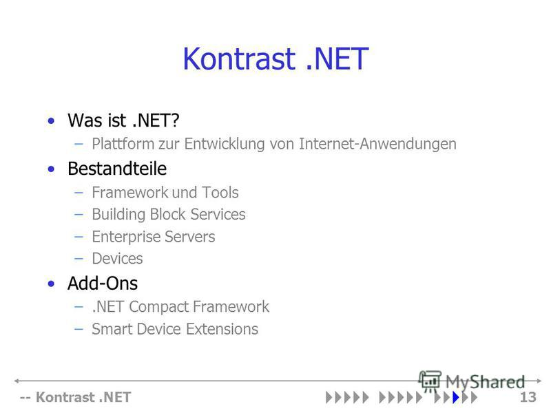 -- Kontrast.NET13 Kontrast.NET Was ist.NET? –Plattform zur Entwicklung von Internet-Anwendungen Bestandteile –Framework und Tools –Building Block Services –Enterprise Servers –Devices Add-Ons –.NET Compact Framework –Smart Device Extensions