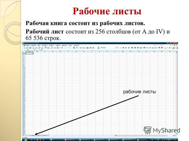 Рабочая книга При запуске программы Excel открывается окно, содержащее новую рабочую книгу. Рабочая книга – создаваемый и сохраняемый документ рабочая книга