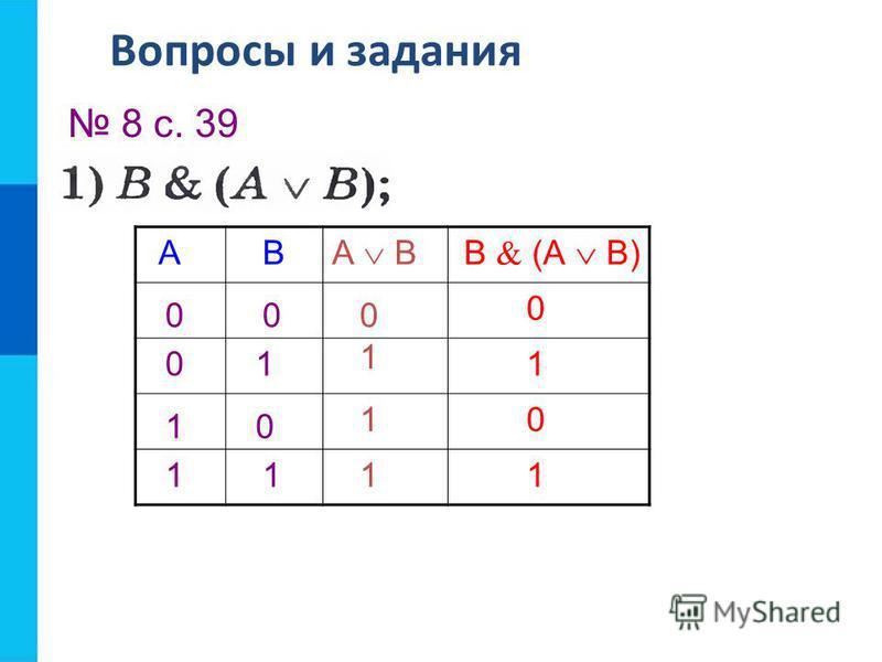 Вопросы и задания 8 с. 39 АВ 0 В (А В)А В 0 0 01 1 1 1 0 1 1 1 0 1 1 0
