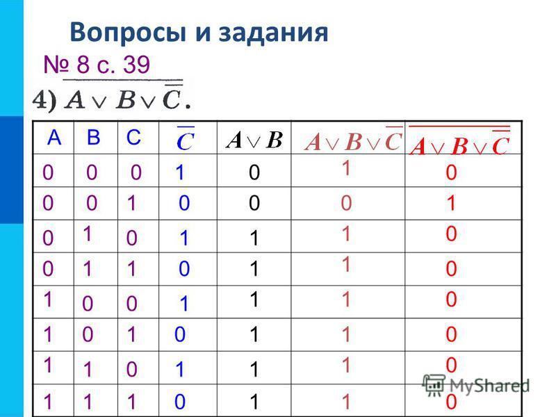 Вопросы и задания 8 с. 39 АВ 0 0 0 0 1 1 1 1 1 0 1 0 1 0 1 1 0 0 0 1 1 1 0 0 0 0 1 1 С 0 0 0 0 1 1 1 1 1 1 1 1 1 1 1 1 0 0 0 0 1 1 1 1 0 0 0 0