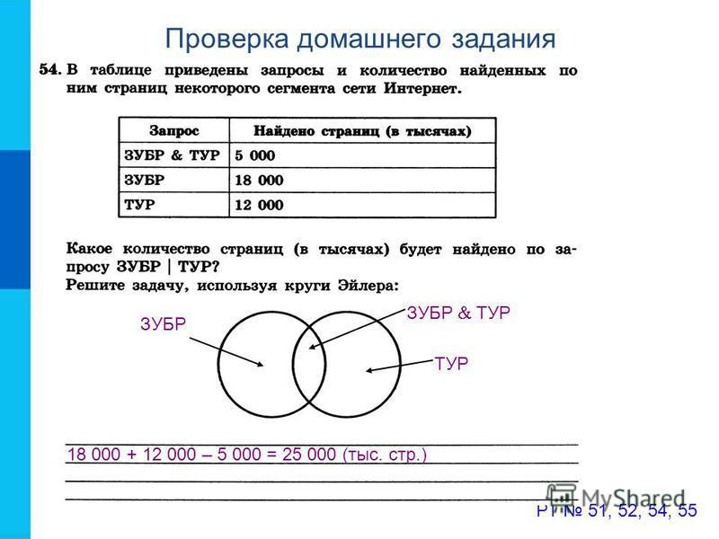Проверка домашнего задания РТ 51, 52, 54, 55 18 000 + 12 000 – 5 000 = 25 000 (тыс. стр.) ЗУБР ТУР ЗУБР ТУР