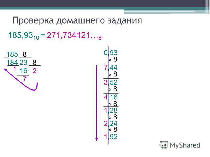 1 7,44 184 8 Проверка домашнего задания 185,93 10 = 271,734121… 8 185 23 0,93 Х 8 3,52 Х 8 4,16 Х 8 1,28 Х 8 2,24 Х 8 1,92 8 216 7