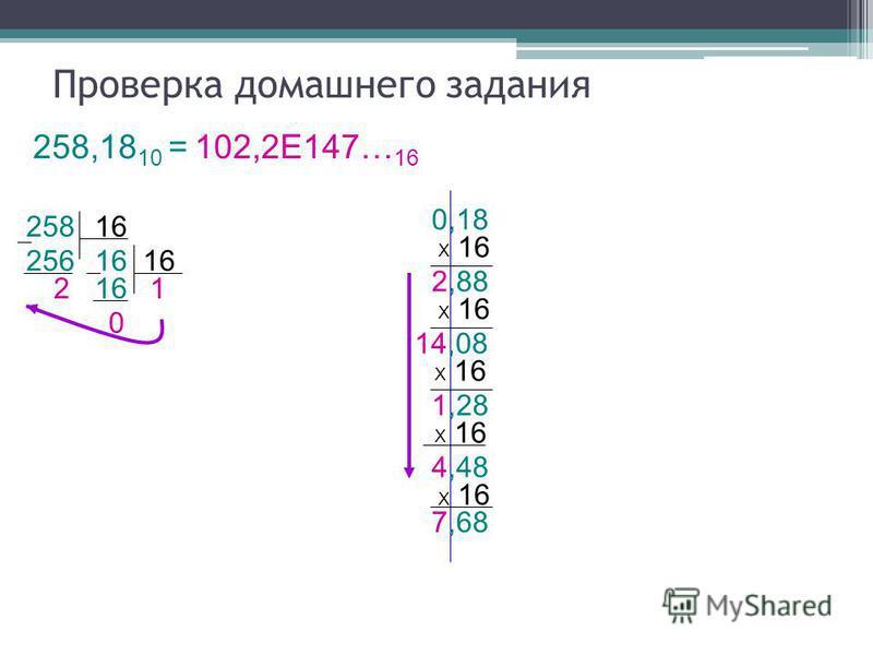 2 2,88 256 16 Проверка домашнего задания 258,18 10 = 102,2Е147… 16 258 16 0,18 Х 16 14,08 Х 16 1,28 Х 16 4,48 Х 16 7,68 16 1 0