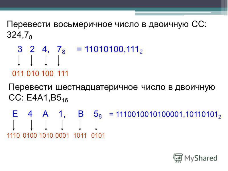 Перевести восьмеричное число в двоичную СС: 324,7 8 3 2 4, 7 8 011010100111 = 11010100,111 2 Перевести шестнадцатеричное число в двоичную СС: Е4А1,В5 16 Е 4 А 1, В 5 8 111001001010000110110101 = 1110010010100001,10110101 2