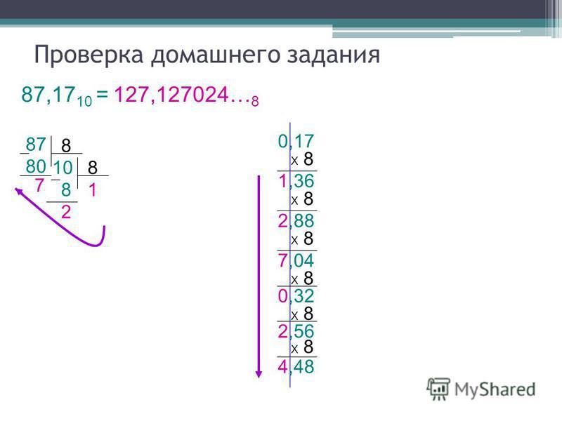 7 1,36 80 8 Проверка домашнего задания 87,17 10 = 127,127024… 8 87 10 0,17 Х 8 2,88 Х 8 7,04 Х 8 0,32 Х 8 2,56 Х 8 4,48 8 18 2
