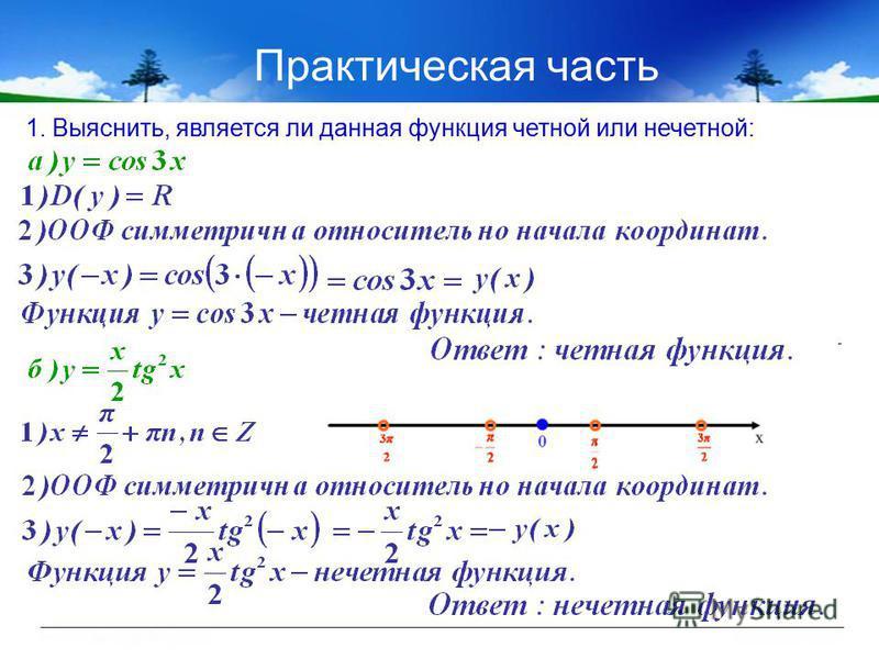 Практическая часть 1. Выяснить, является ли данная функция четной или нечетной: