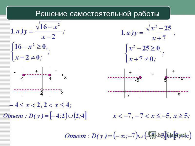 Решение самостоятельной работы -44 х - - + х 2 -55 х + + - х -7